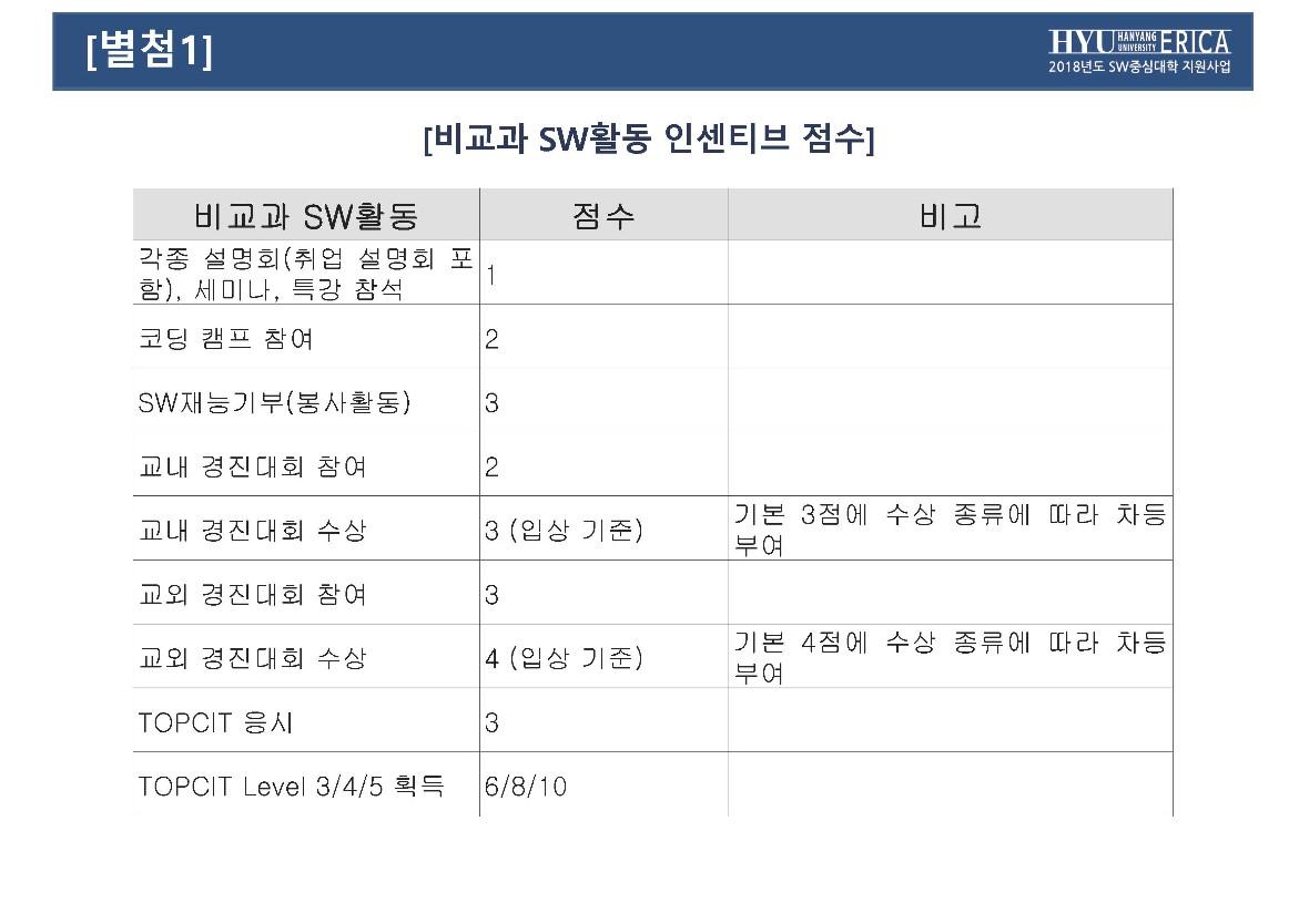 SW활동 우수 장학제도 설명회_이동호_페이지_4.jpg