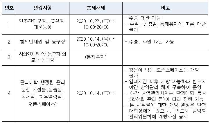 2020.10.16 감염병관리위원회 의결사항.JPG